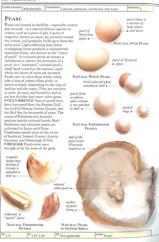 Pearl Chart